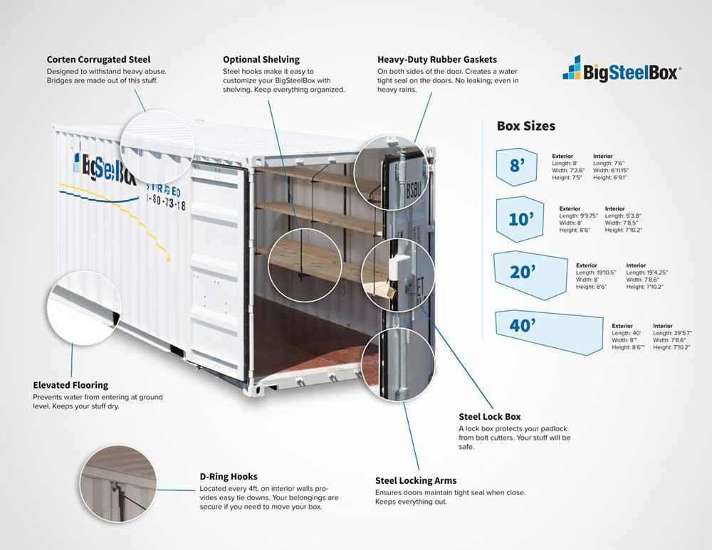BSB Box Graphic