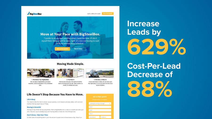 BSB-SEO-Payperclick: increase leads by 629%, cost-per-lead decrease by 88%