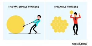Waterfall vs Agile methodology